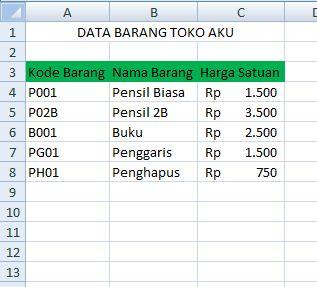 Membuat Nota Penjualan Otomatis Microsoft Excel
